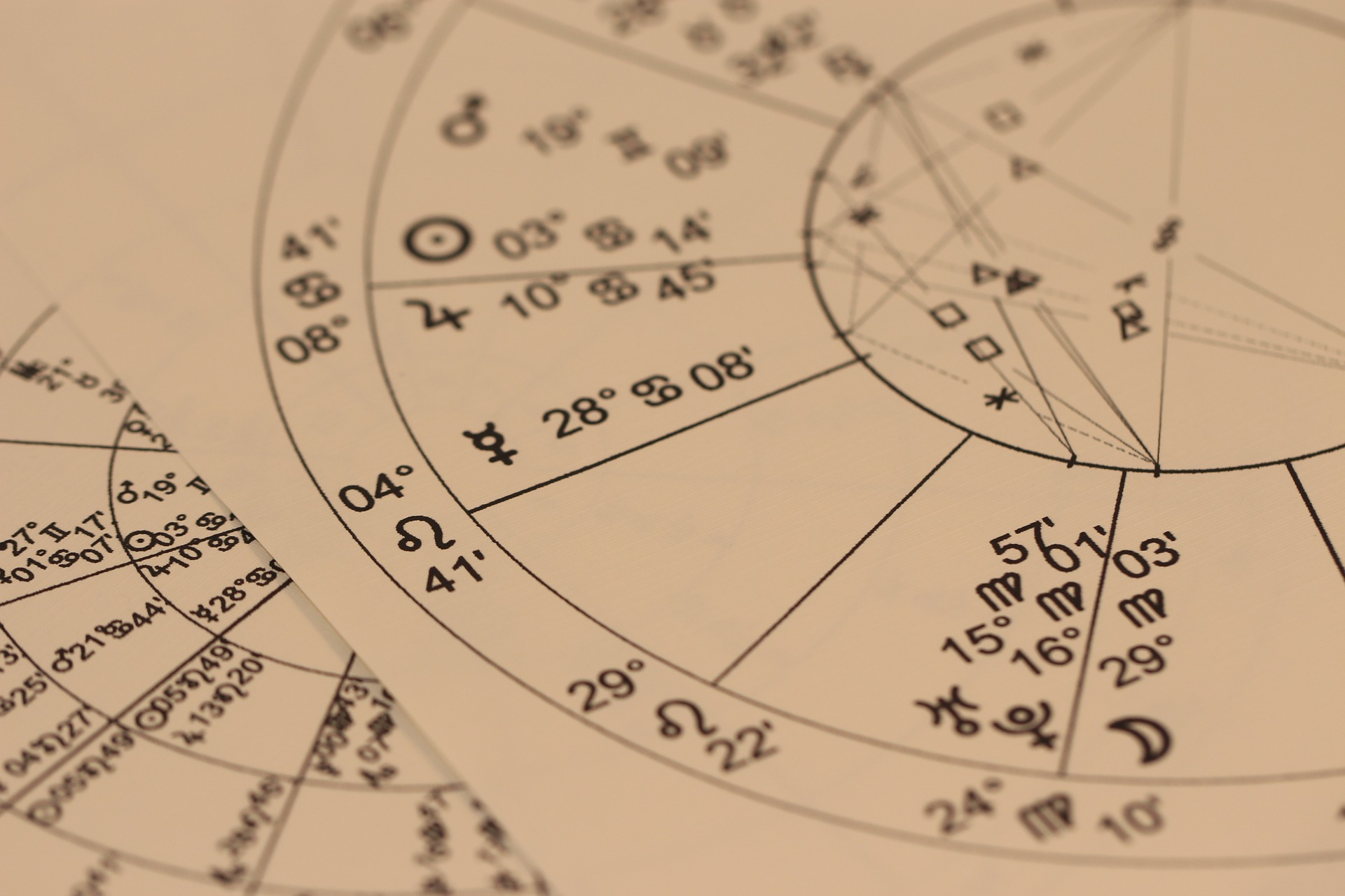 Free Horoscope Guide As Per The Zodiac Signs