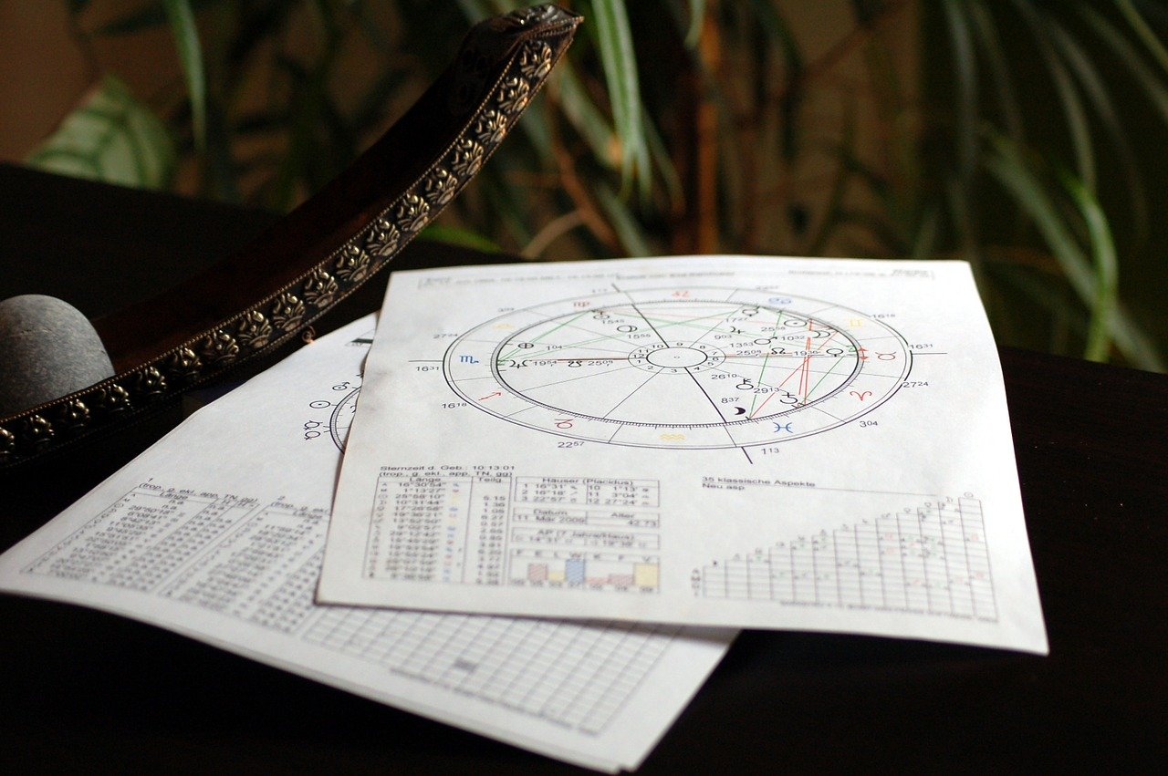 Ways For Finding Your Life Path Number